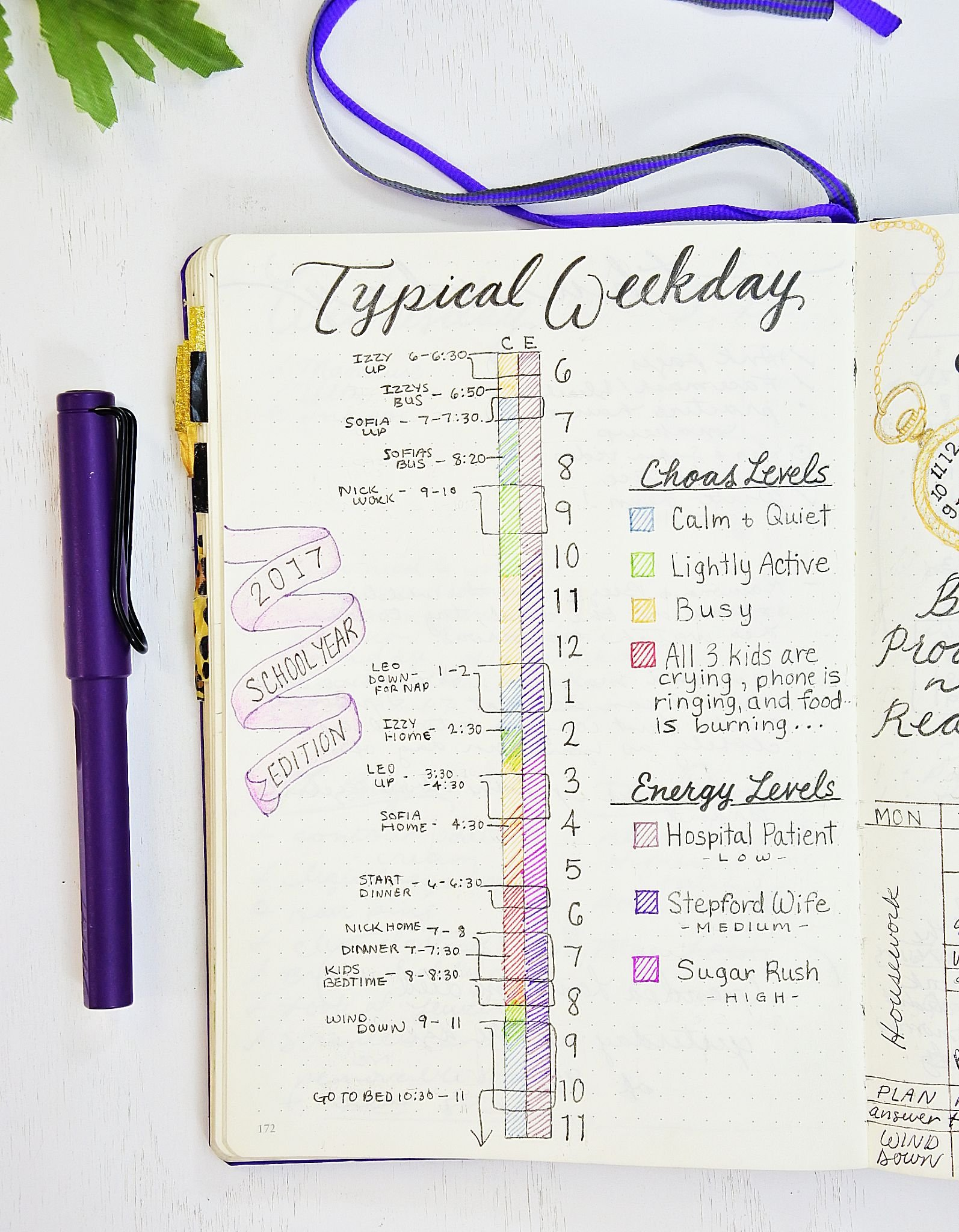 Ideal day time blocking with a bullet journal!