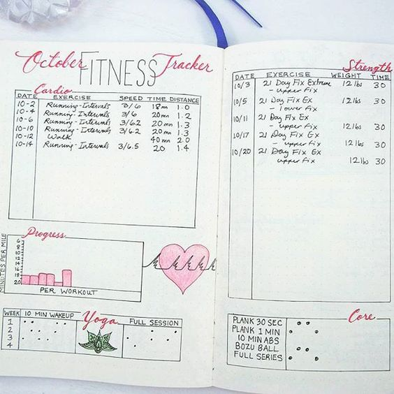 15 awesome fitness trackers for your bullet journal