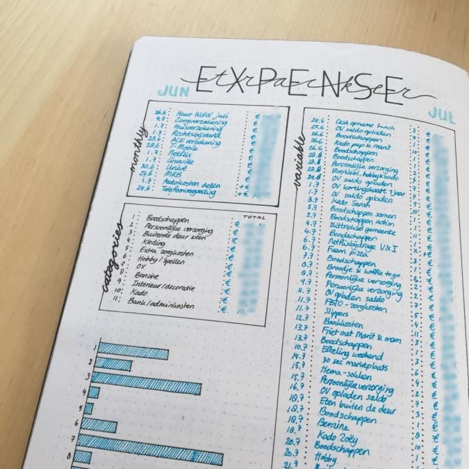 expense tracker bullet journal budget