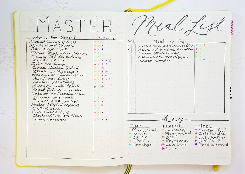A meal list for meal planning with a bullet journal.