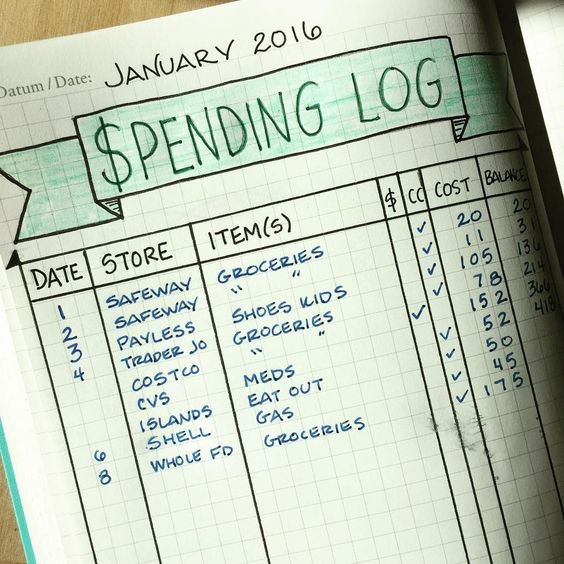 spending log bullet journal budget tracker