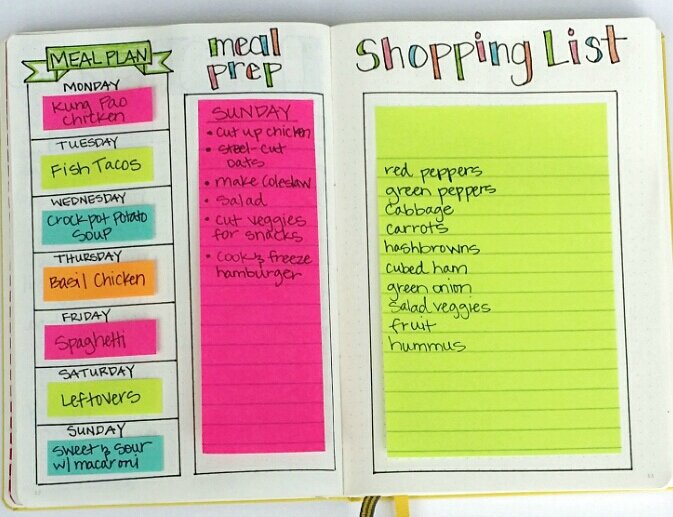 Meal planning spread for a bullet jouranl with a shopping list.