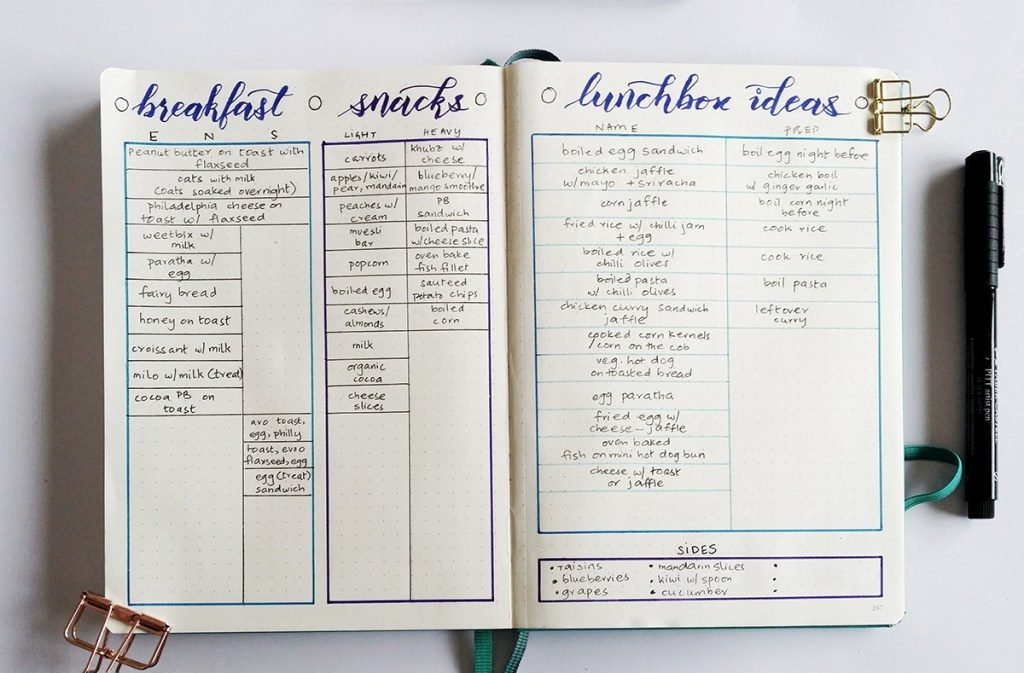 Meal planning spread for a Bullet Journal listing breakfast, snack, and lunch ideas.