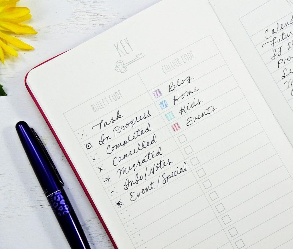 Scribbles that Matter Key page!