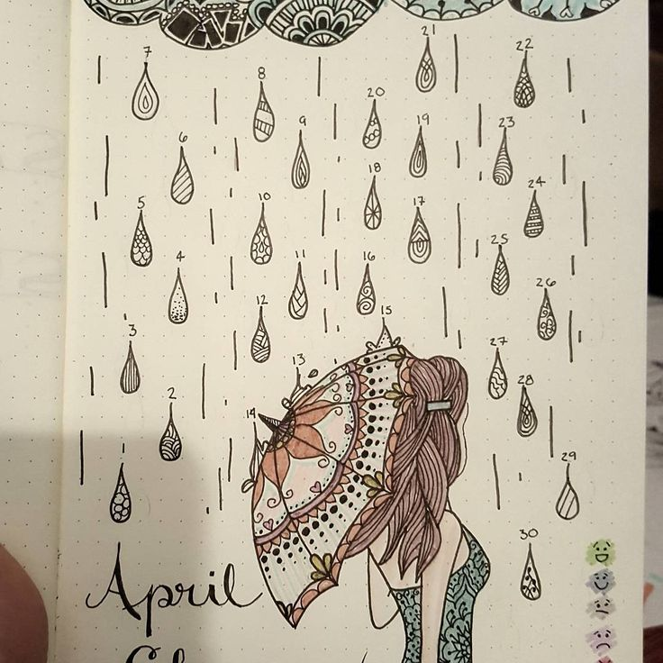 mood tracker bullet journal
