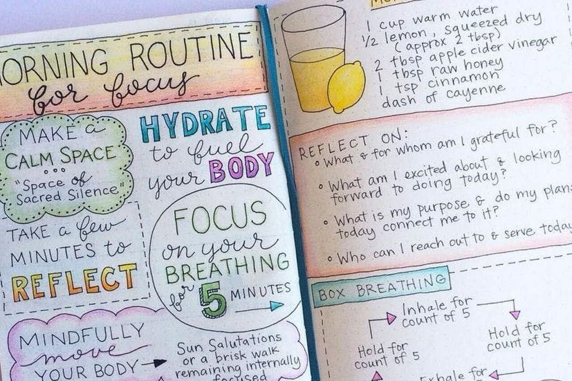 Paper & Ink's self-care journal spread