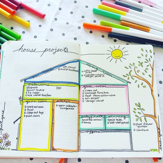 Productive & Pretty's house projects Bullet Journal spread
