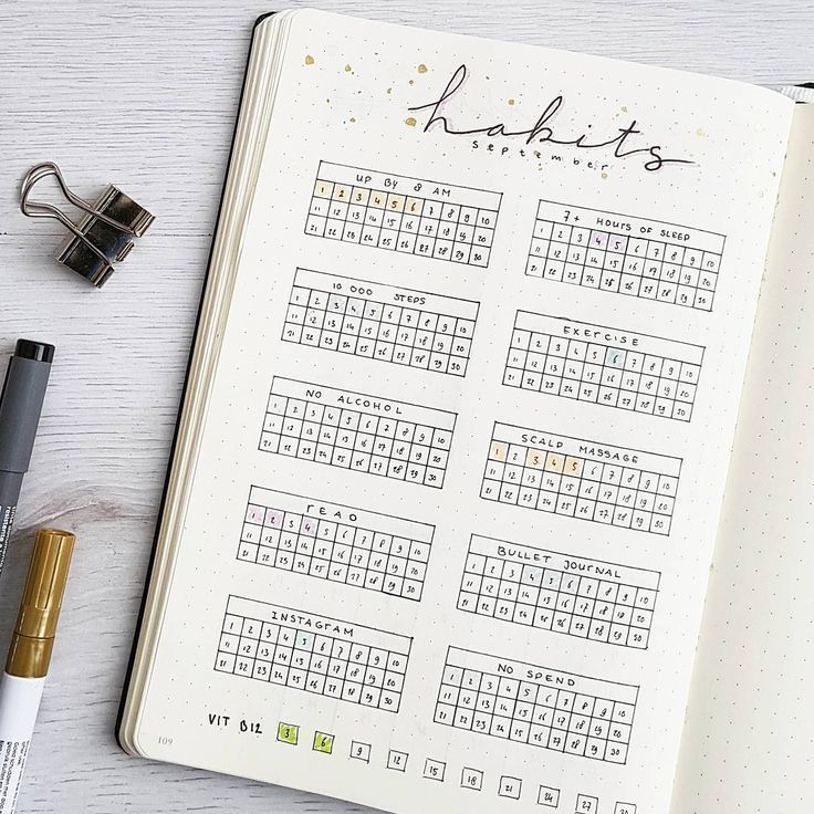 bullet journal habit trackers