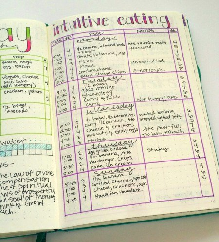 Keep track of what you eat each day with a bullet journal