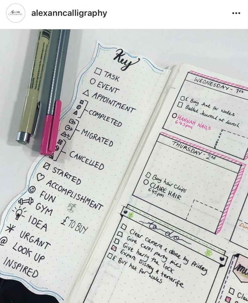 great collection of the best bullet journal key ideas!