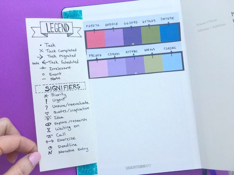 Bullet journal key ideas you need to see today