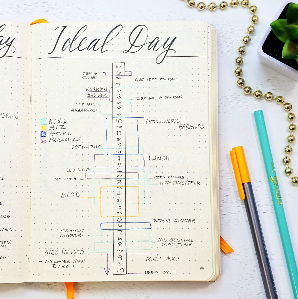 Notebook open to a bullet journal spread outlining the ideal daily routine.