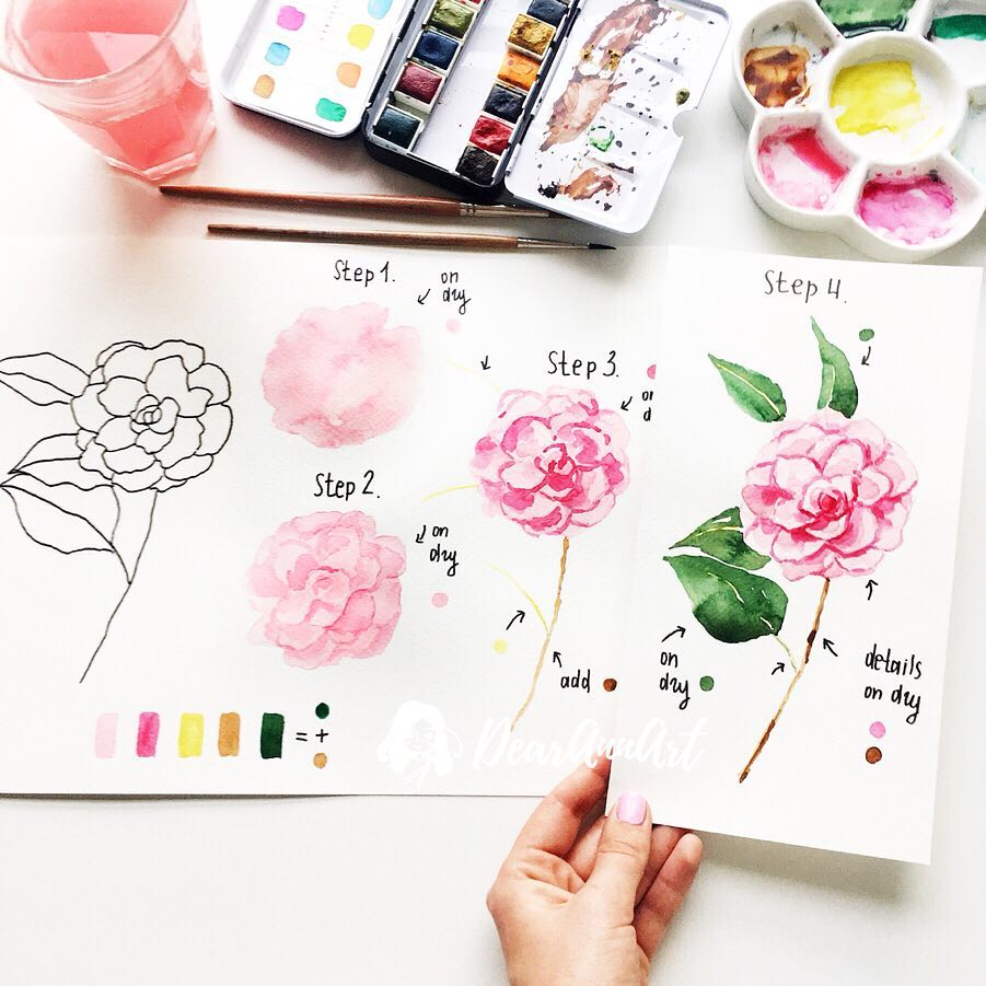 Pretty bullet journal doodles how to draw a flowers